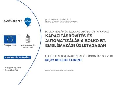 Kapacitásbővítés és automatizálás a Bolko Promotion-nál